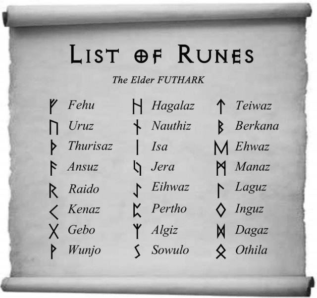 El viejo alfabeto Futhark, las Runas, Tarotistas y Videntes